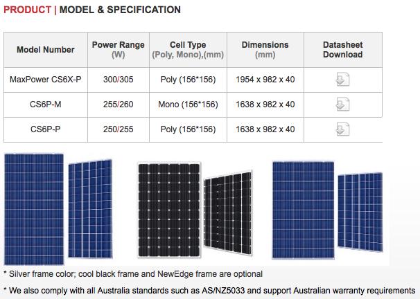 Solar Cell Pdf